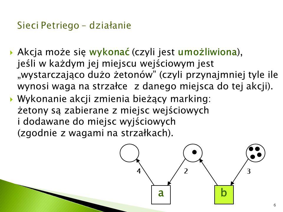 Sieci Petriego – działanie