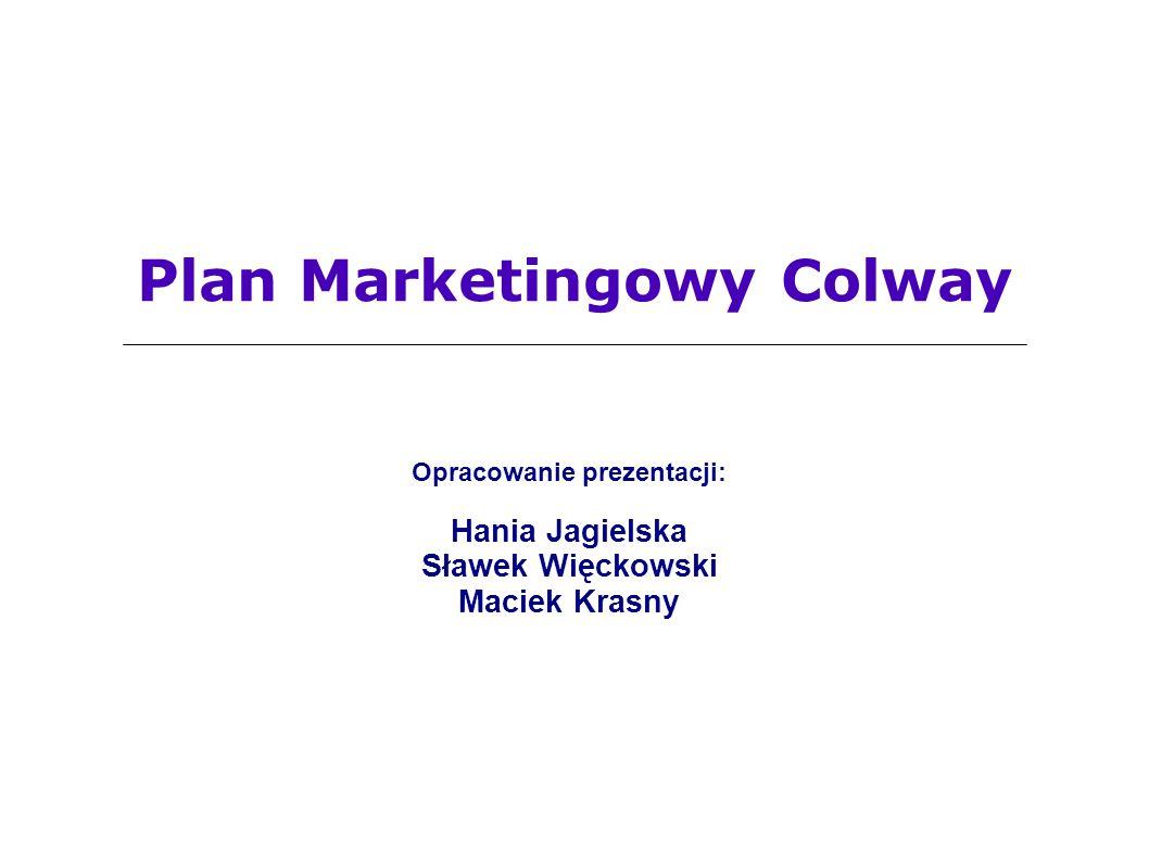 Plan Marketingowy Colway Opracowanie prezentacji: