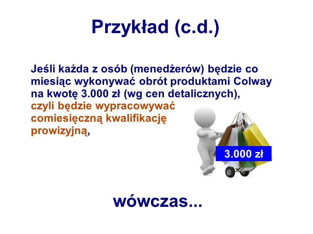 Przykład (c.d.)