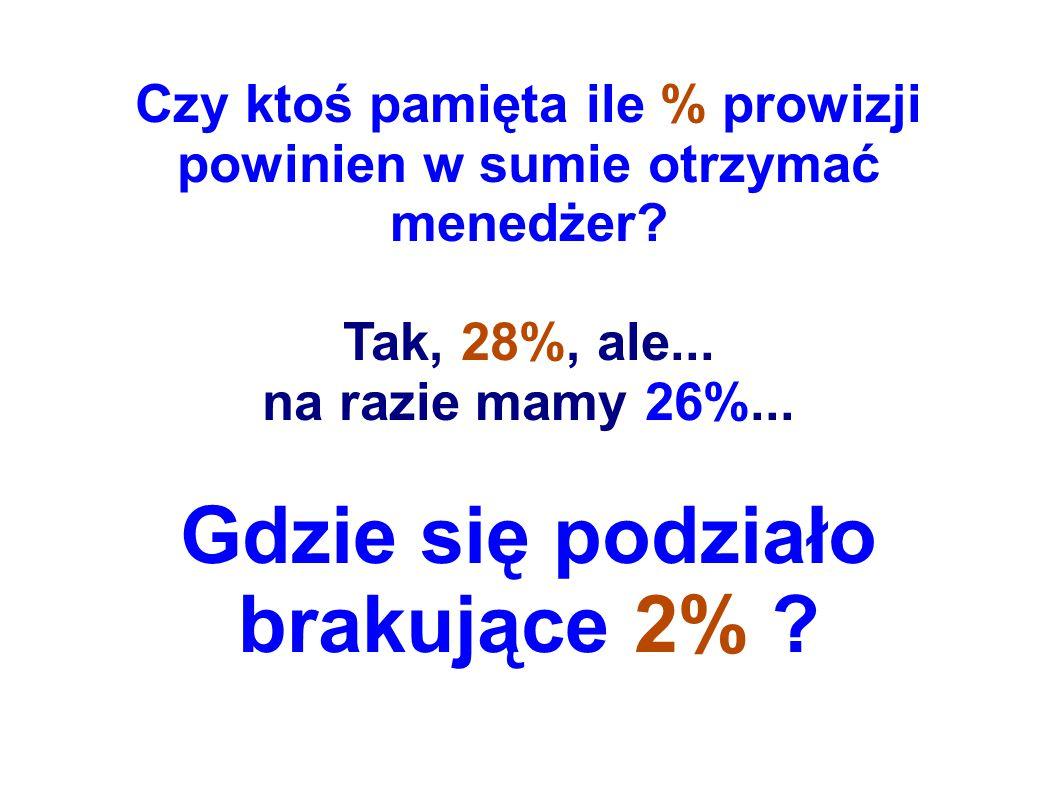Gdzie się podziało brakujące 2%