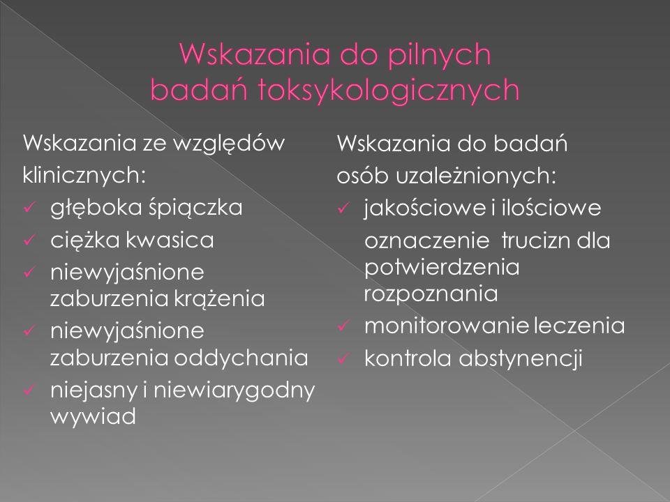 Wskazania do pilnych badań toksykologicznych