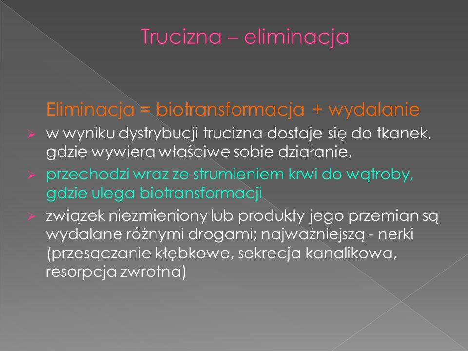 Trucizna – eliminacja Eliminacja = biotransformacja + wydalanie