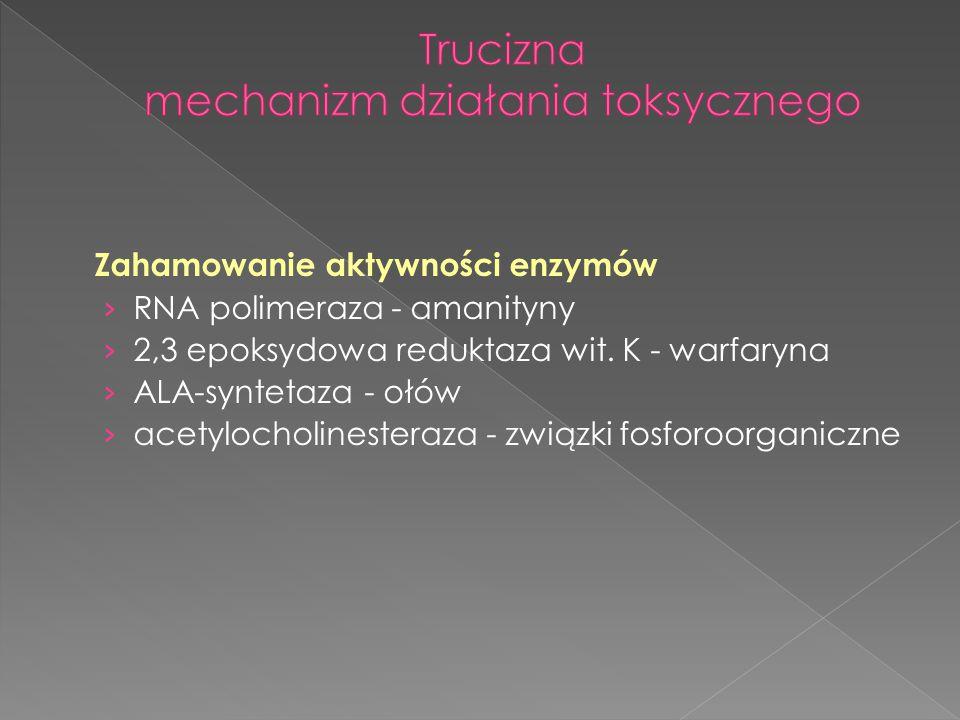 Trucizna mechanizm działania toksycznego