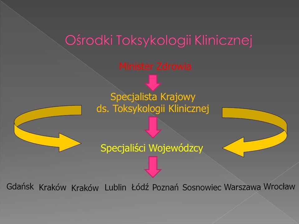 Ośrodki Toksykologii Klinicznej
