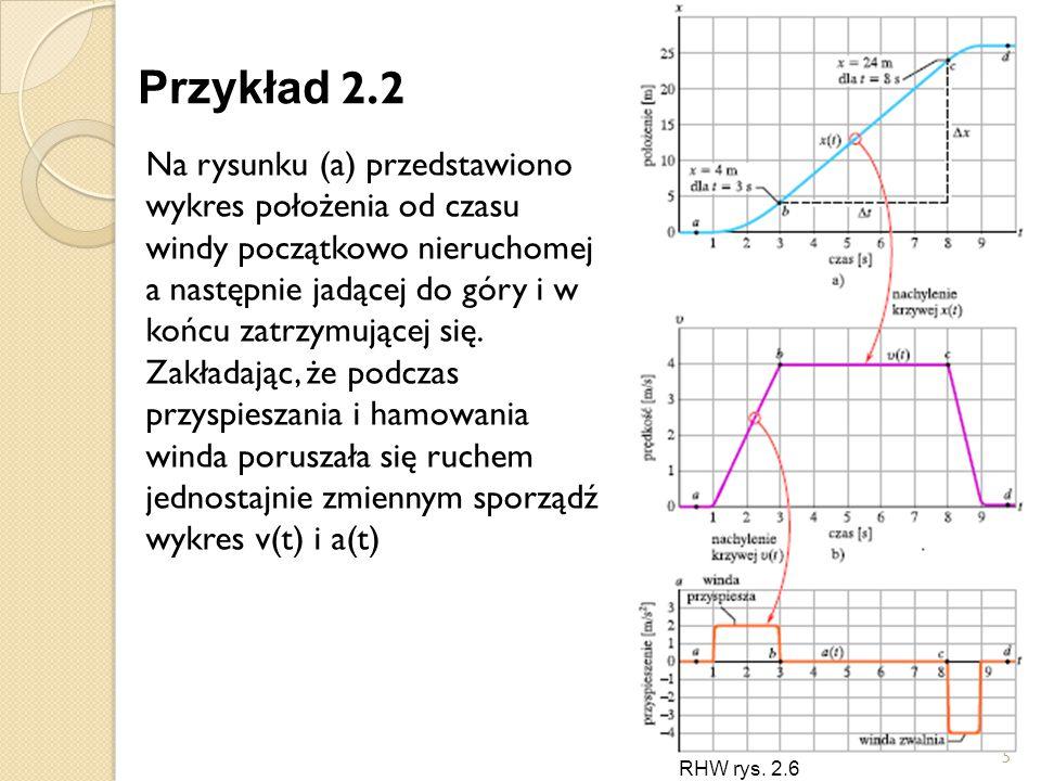 Przykład 2.2