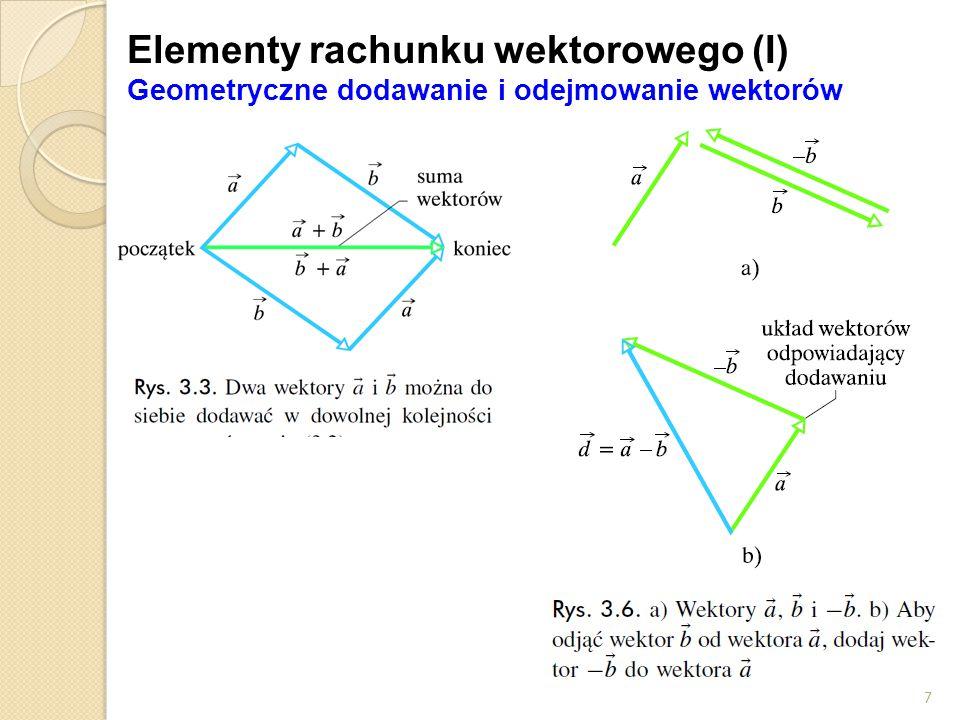 Elementy rachunku wektorowego (I) Geometryczne dodawanie i odejmowanie wektorów