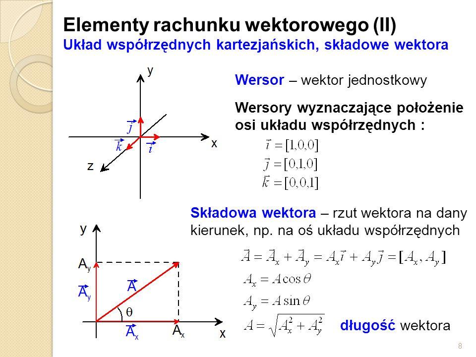 Elementy rachunku wektorowego (II) Układ współrzędnych kartezjańskich, składowe wektora