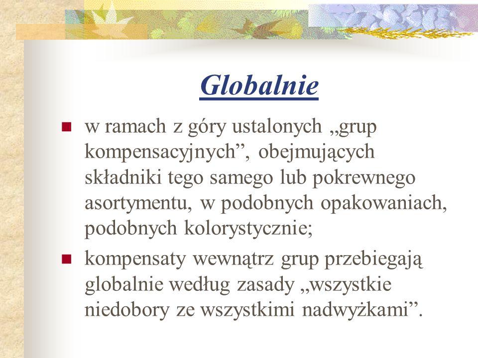Globalnie