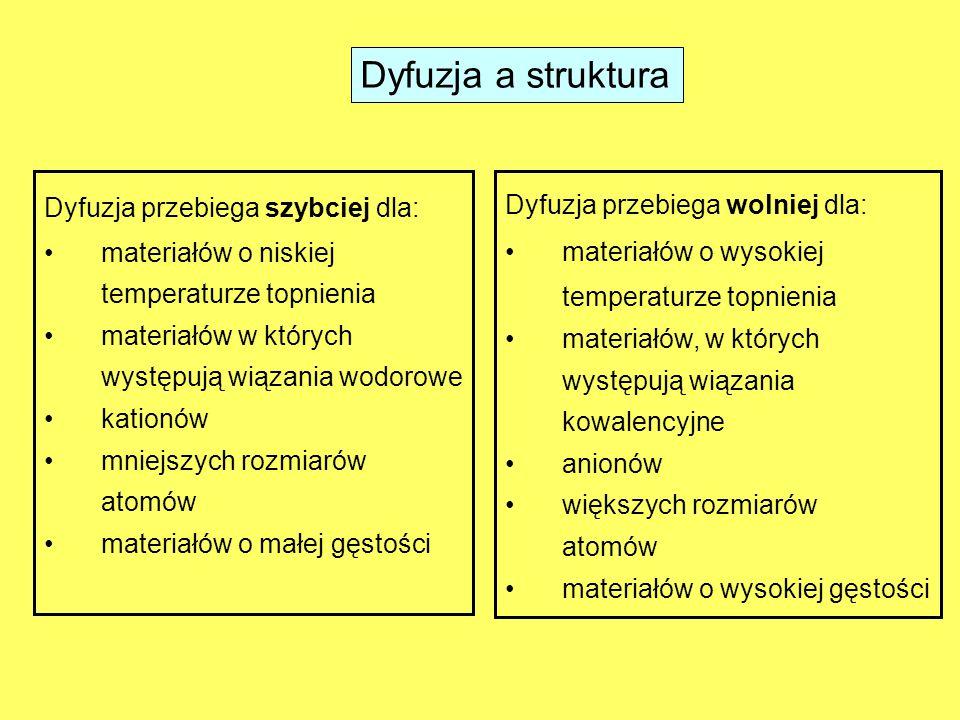Dyfuzja a struktura Dyfuzja przebiega szybciej dla:
