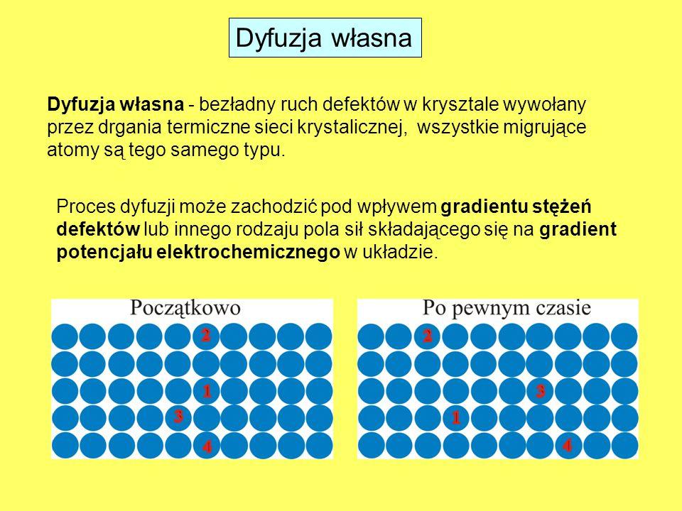 Dyfuzja własna Dyfuzja własna - bezładny ruch defektów w krysztale wywołany. przez drgania termiczne sieci krystalicznej, wszystkie migrujące.