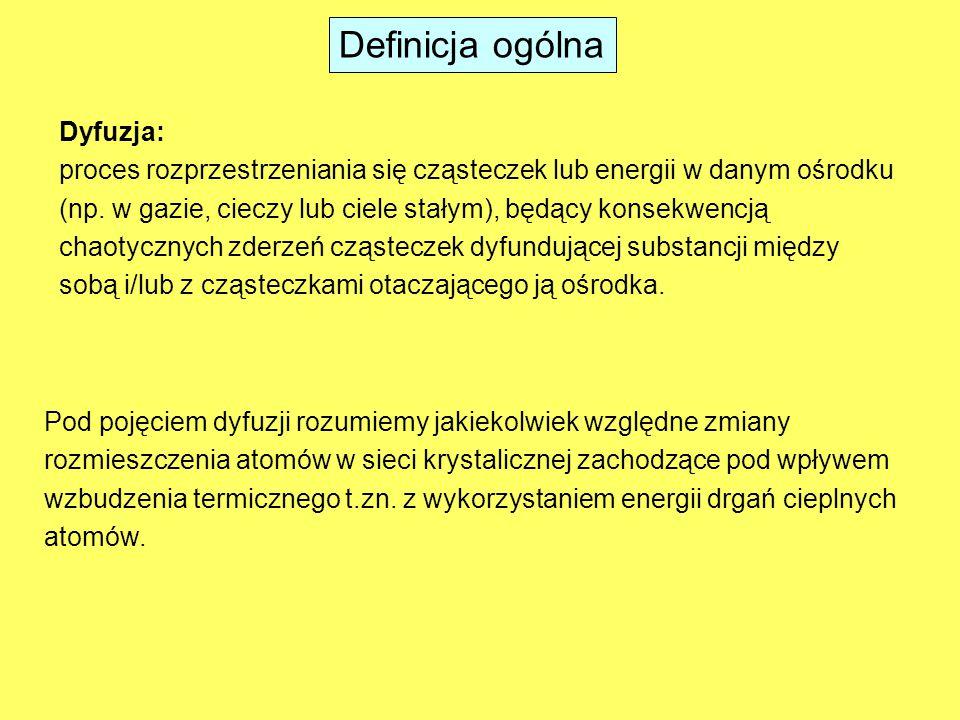 Definicja ogólna Dyfuzja: