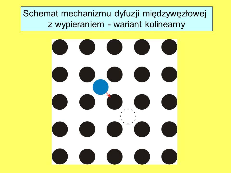Schemat mechanizmu dyfuzji międzywęzłowej