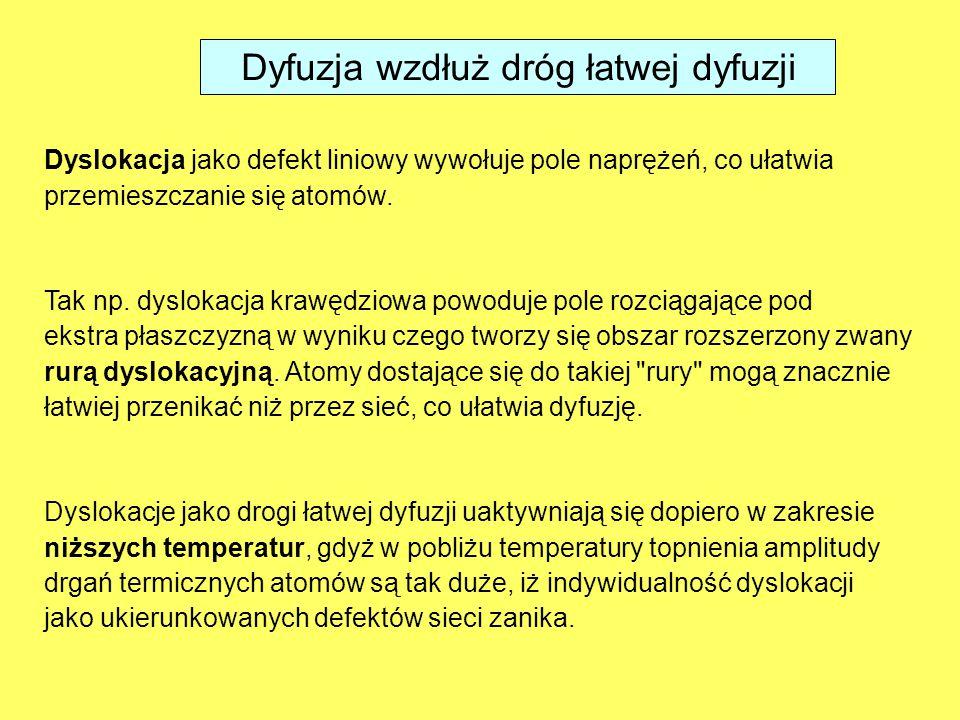 Dyfuzja wzdłuż dróg łatwej dyfuzji