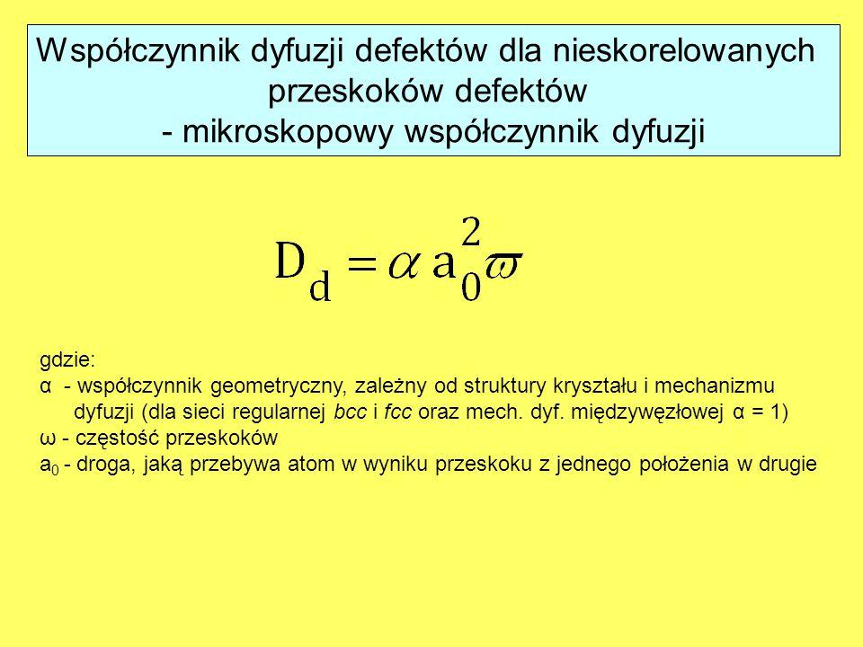 Współczynnik dyfuzji defektów dla nieskorelowanych przeskoków defektów