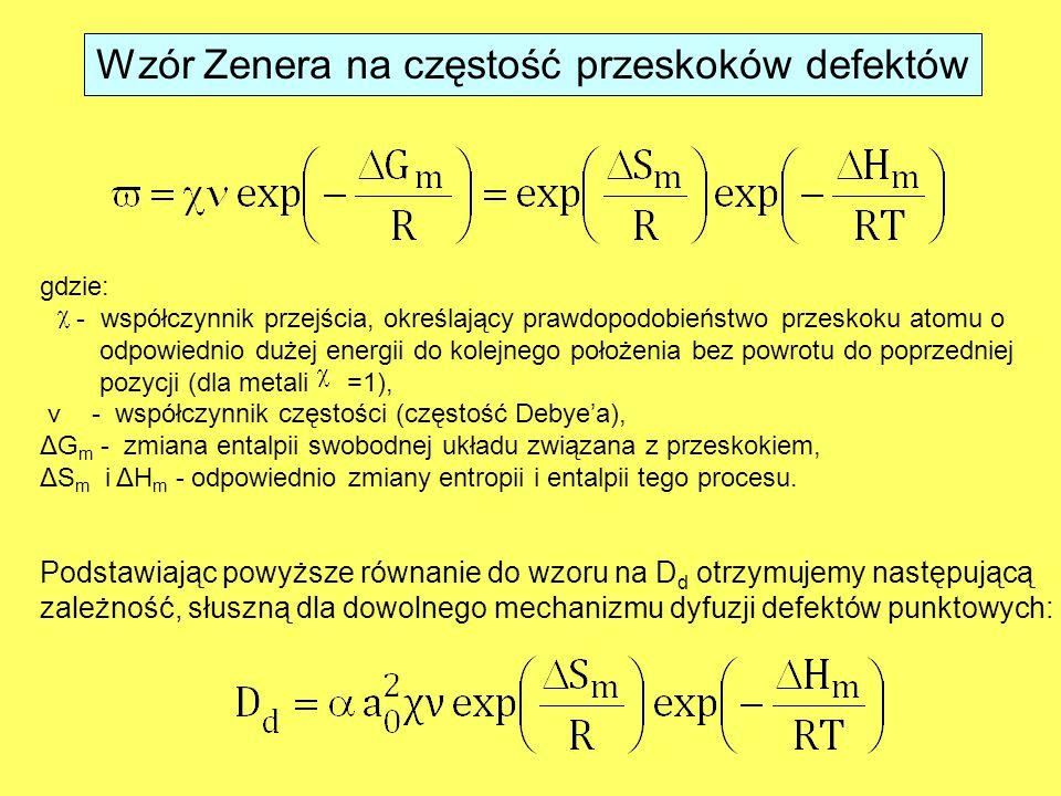 Wzór Zenera na częstość przeskoków defektów