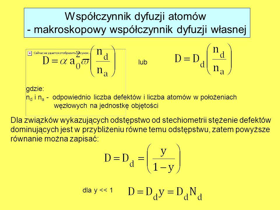 Współczynnik dyfuzji atomów