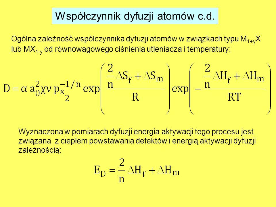 Współczynnik dyfuzji atomów c.d.