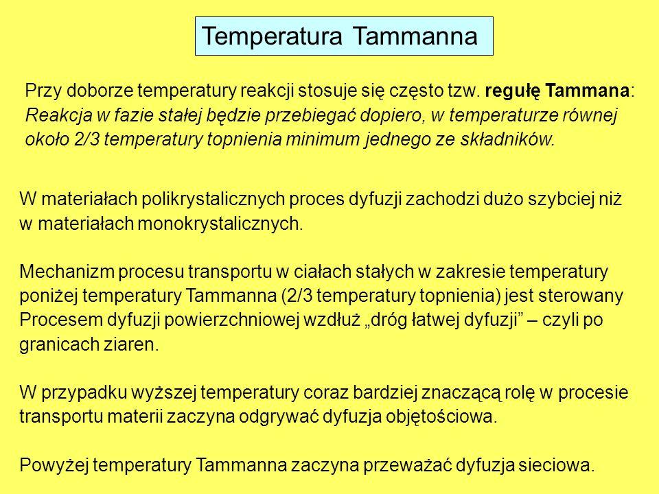 Temperatura Tammanna Przy doborze temperatury reakcji stosuje się często tzw. regułę Tammana:
