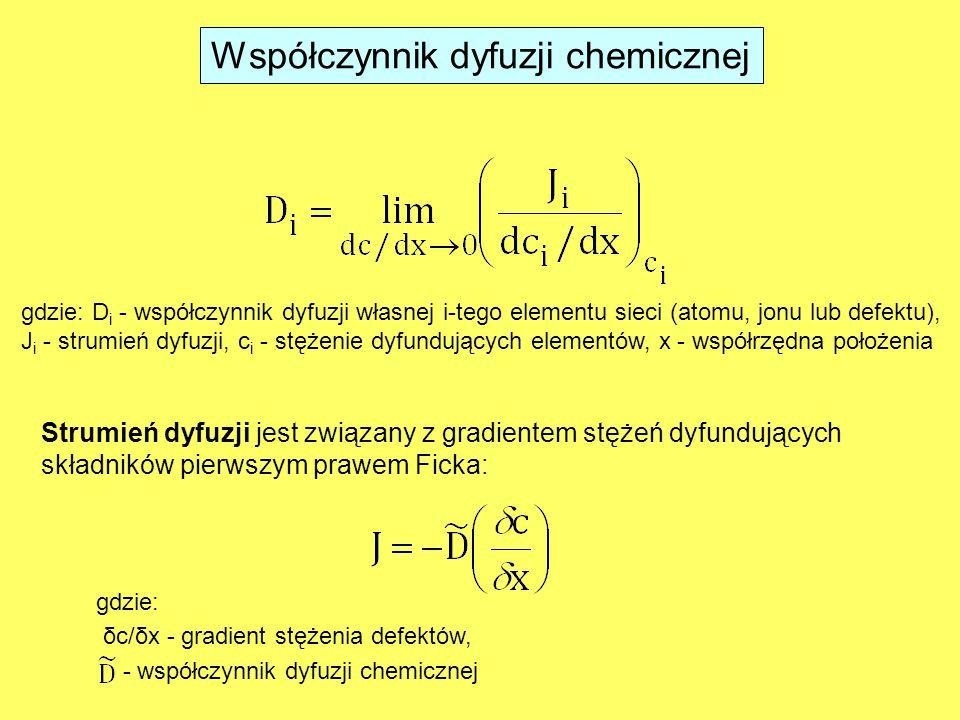 Współczynnik dyfuzji chemicznej