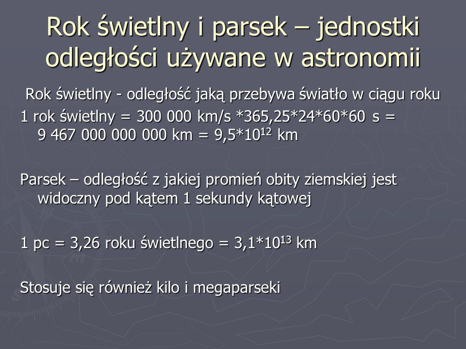 Rok świetlny i parsek – jednostki odległości używane w astronomii