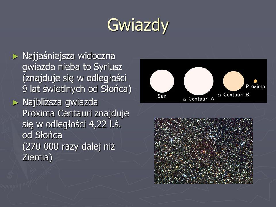 Gwiazdy Najjaśniejsza widoczna gwiazda nieba to Syriusz (znajduje się w odległości 9 lat świetlnych od Słońca)