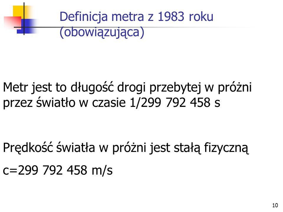 Definicja metra z 1983 roku (obowiązująca)