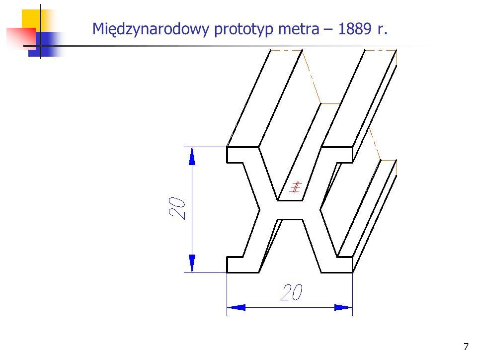 Międzynarodowy prototyp metra – 1889 r.