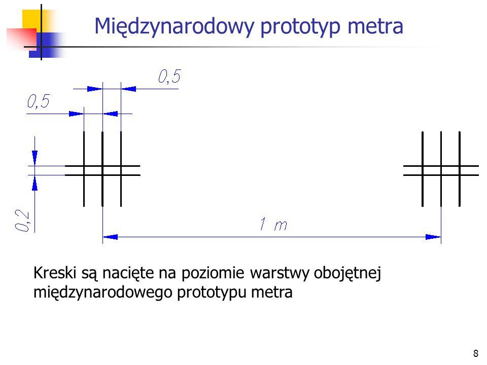 Międzynarodowy prototyp metra