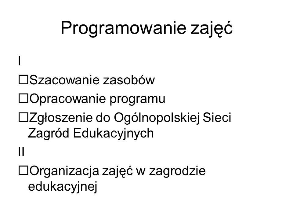 Programowanie zajęć I Szacowanie zasobów Opracowanie programu