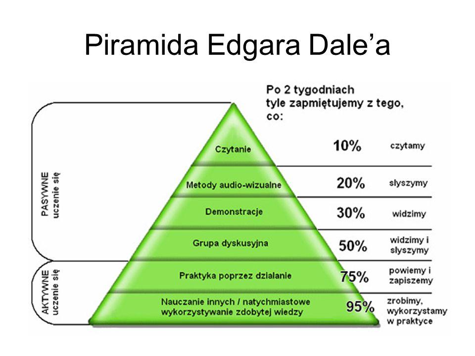 Piramida Edgara Dale'a