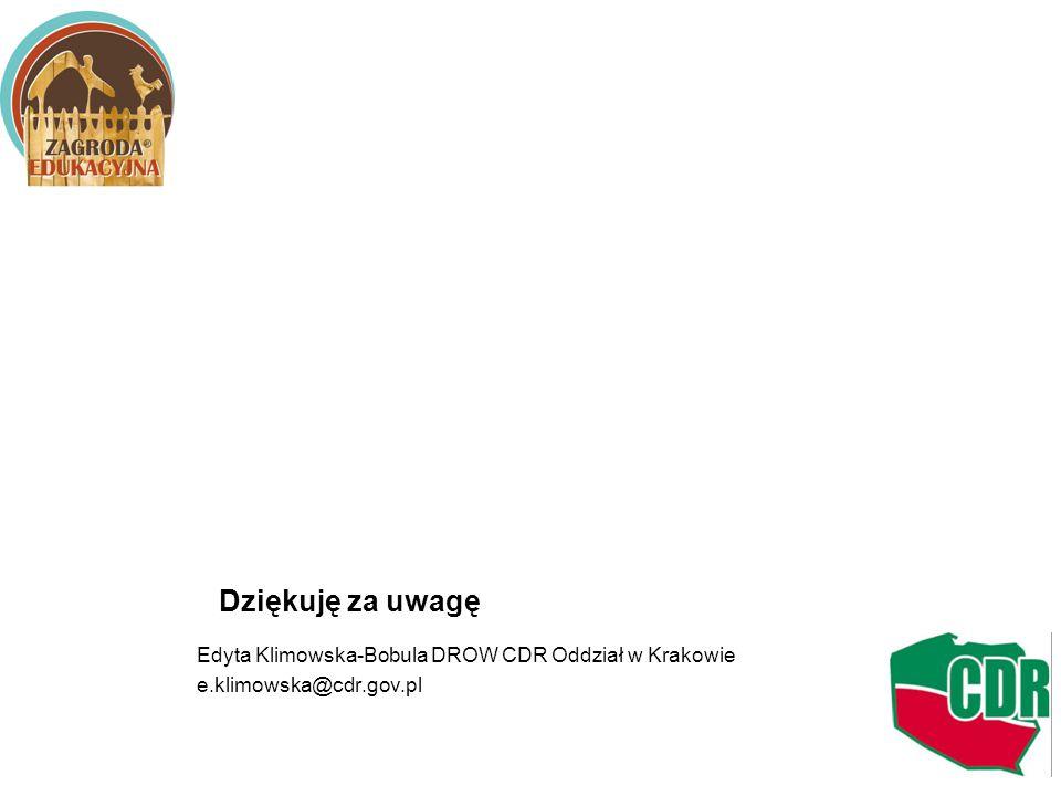 Dziękuję za uwagę Edyta Klimowska-Bobula DROW CDR Oddział w Krakowie