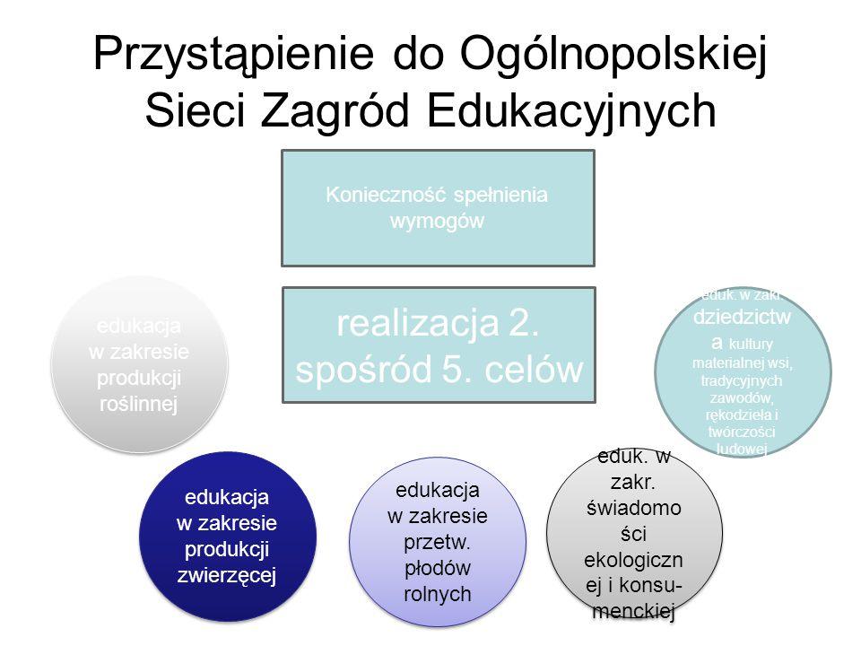 Przystąpienie do Ogólnopolskiej Sieci Zagród Edukacyjnych
