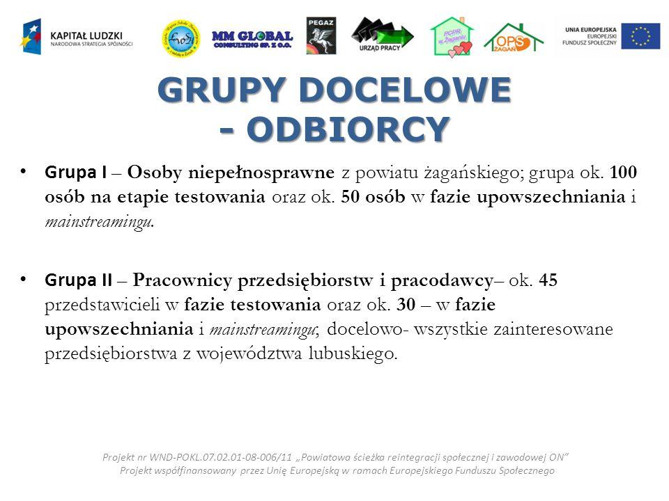 GRUPY DOCELOWE - ODBIORCY