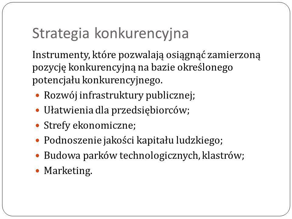Strategia konkurencyjna