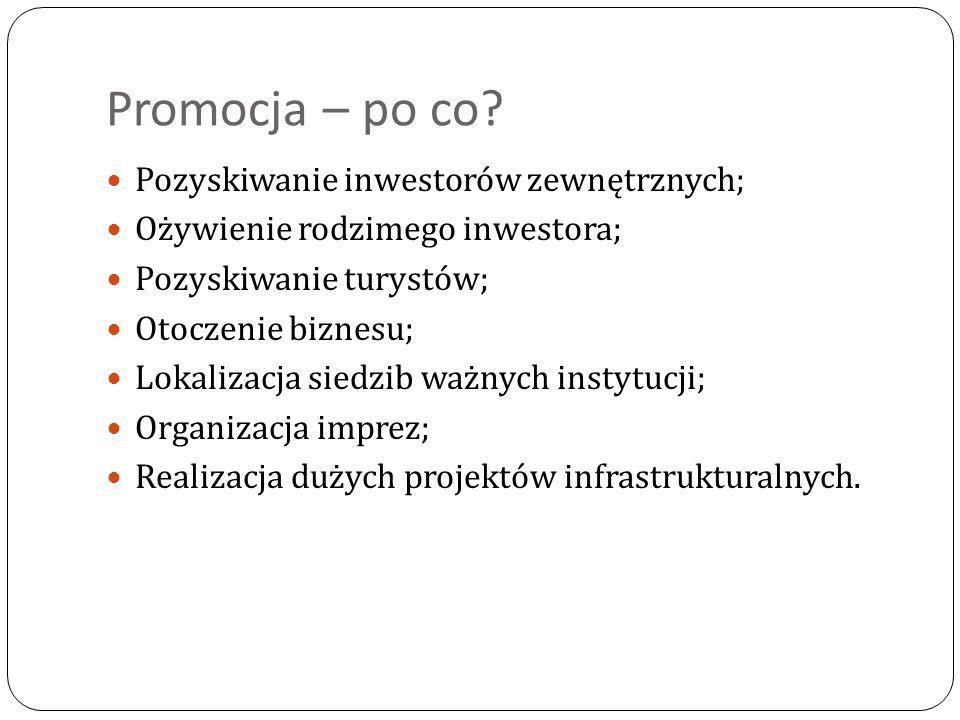 Promocja – po co Pozyskiwanie inwestorów zewnętrznych;