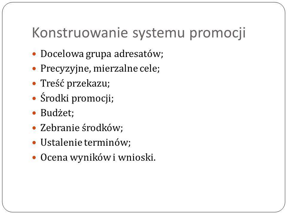 Konstruowanie systemu promocji