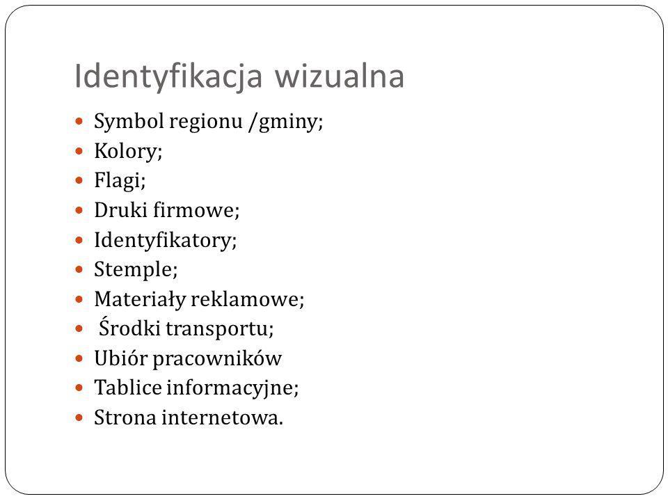Identyfikacja wizualna