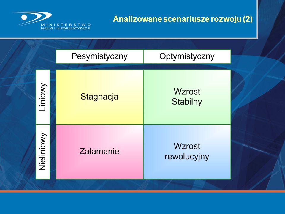 Analizowane scenariusze rozwoju (2)