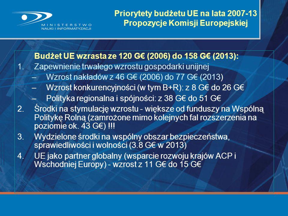 Priorytety budżetu UE na lata 2007-13 Propozycje Komisji Europejskiej