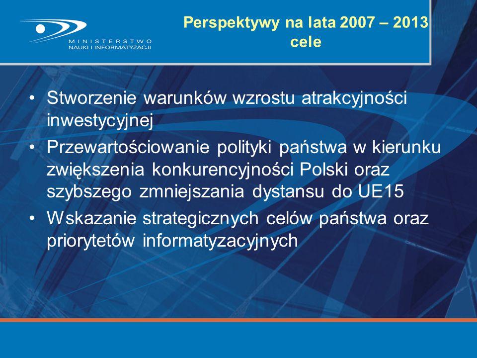 Perspektywy na lata 2007 – 2013 cele