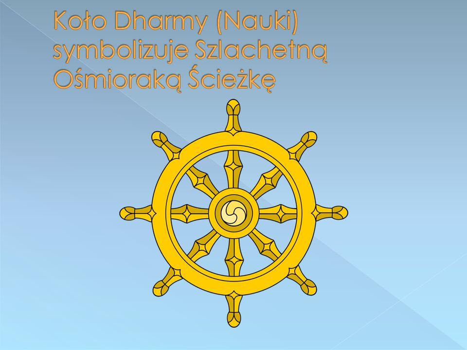 Koło Dharmy (Nauki) symbolizuje Szlachetną Ośmioraką Ścieżkę