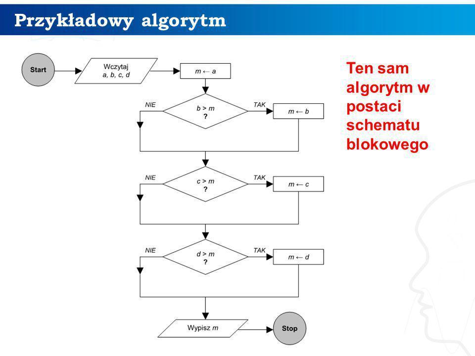 Przykładowy algorytm Ten sam algorytm w postaci schematu blokowego