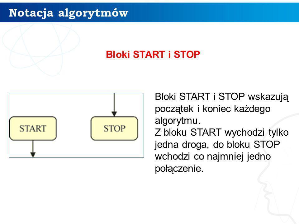 Notacja algorytmów Bloki START i STOP