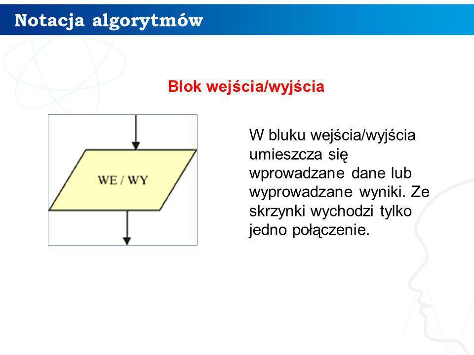 Notacja algorytmów Blok wejścia/wyjścia