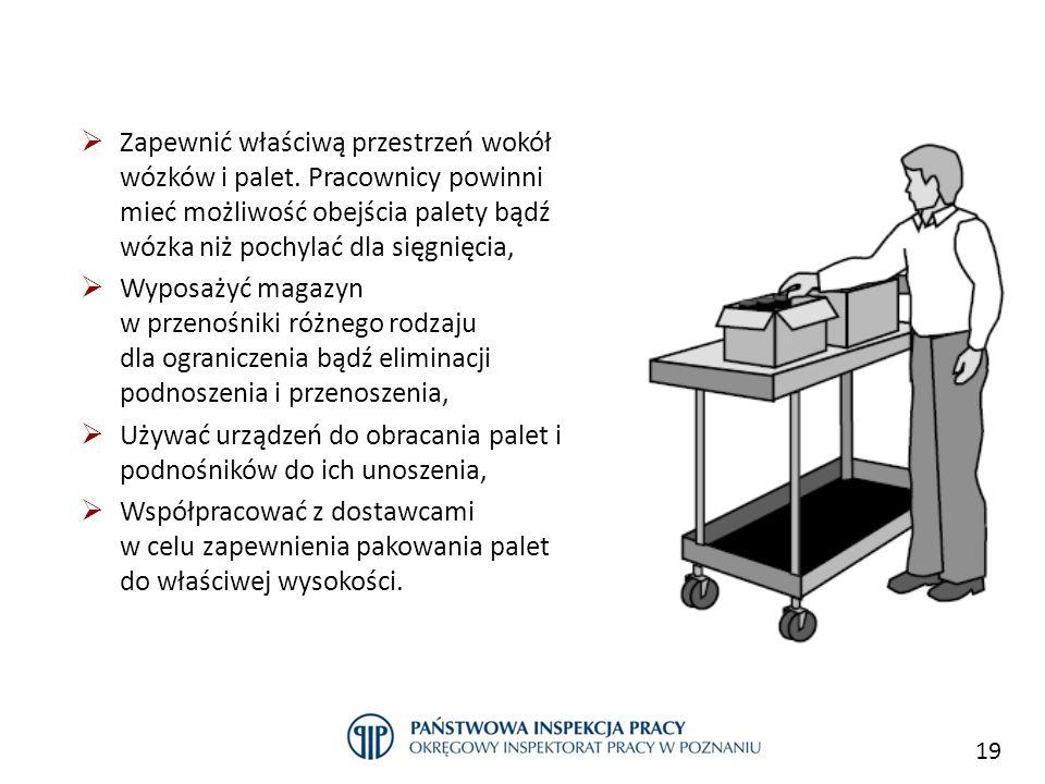 Magazyn Zapewnić właściwą przestrzeń wokół wózków i palet. Pracownicy powinni mieć możliwość obejścia palety bądź wózka niż pochylać dla sięgnięcia,
