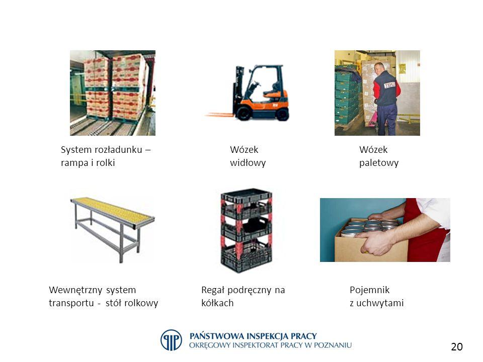 Przykłady dobrych praktyk w sektorze handlu