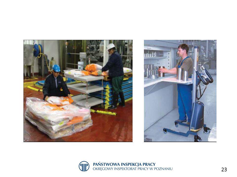 Przykłady dobrych praktyk w sektorze handlu c.d.