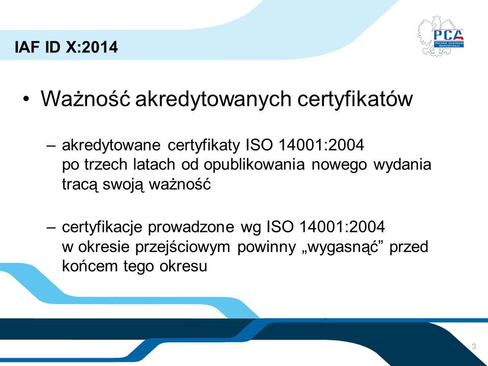 Ważność akredytowanych certyfikatów