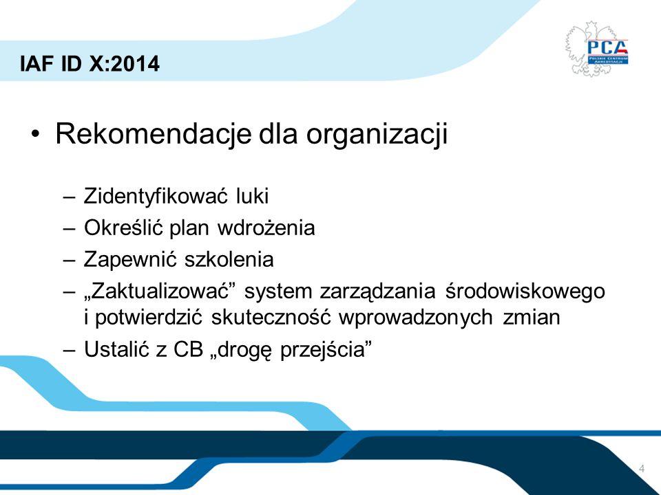 Rekomendacje dla organizacji