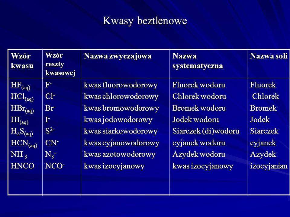 Kwasy beztlenowe Wzór kwasu Nazwa zwyczajowa Nazwa systematyczna